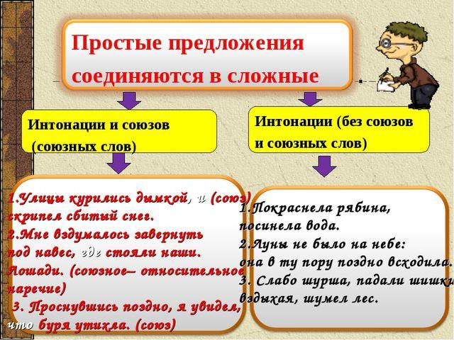 Интонации и союзов (союзных слов) Интонации (без союзов и союзных слов)