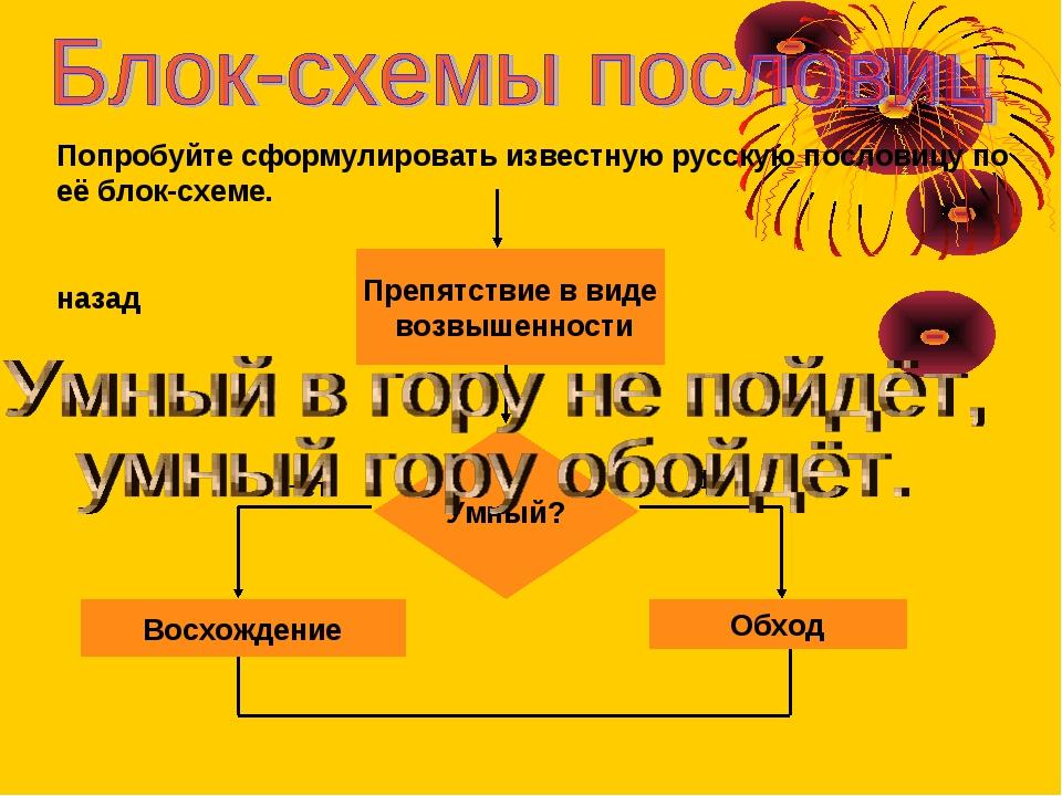 Попробуйте сформулировать известную русскую пословицу по её блок-схеме. назад...