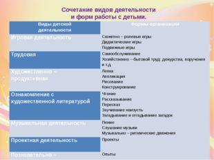 Сочетание видов деятельности и форм работы с детьми. Виды детской деятельнос