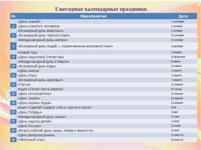 Ежегодные календарные праздники. № Мероприятие Дата 1 «День знаний» 1 сентяб...