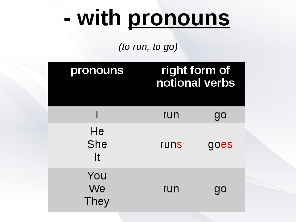 - with pronouns (to run, to go) pronouns right form of notional verbs I run g...