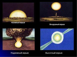 Наземный взрыв Воздушный взрыв Высотный взрыв Подземный взрыв