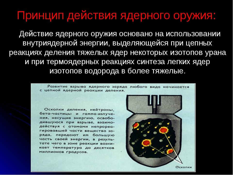 Принцип действия ядерного оружия: Действие ядерного оружия основано на исполь...