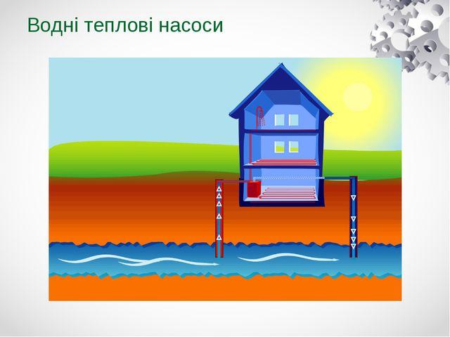 Водні теплові насоси