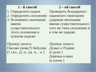1 -йспособ 2 – ой способ Определить падеж Определить склонение Вспомнить око
