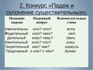 2. Конкурс «Падеж и склонение существительных». Именительный кто? что? есть Р