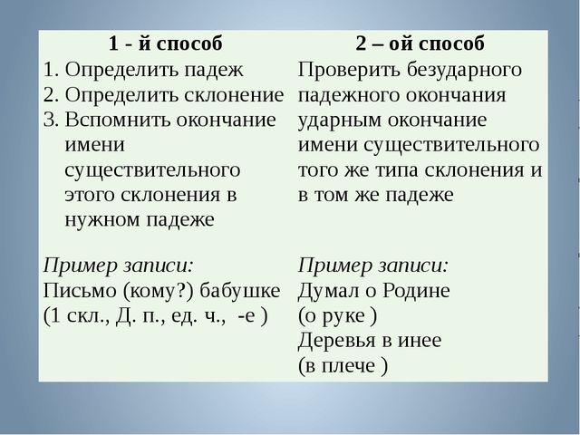 1 -йспособ 2 – ой способ Определить падеж Определить склонение Вспомнить око...