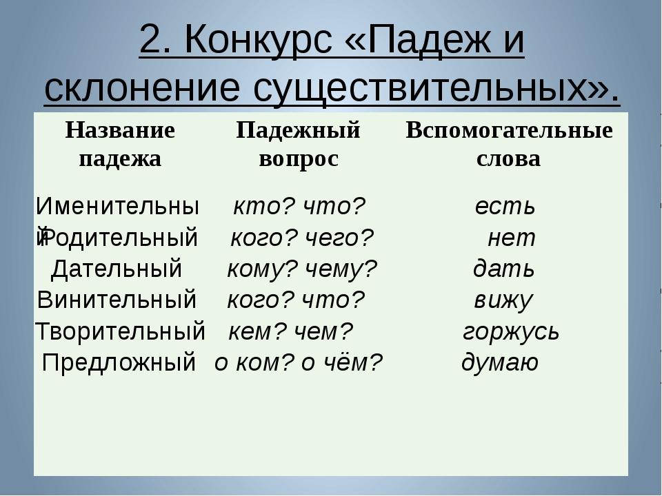 2. Конкурс «Падеж и склонение существительных». Именительный кто? что? есть Р...