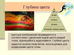 Глубина цвета Цветные изображения формируются в соответствии с двоичным кодом