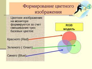 Формирование цветного изображения Цветное изображение на мониторе формируется
