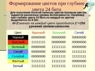 Формирование цветов при глубине цвета 24 бита Для получения богатой палитры ц