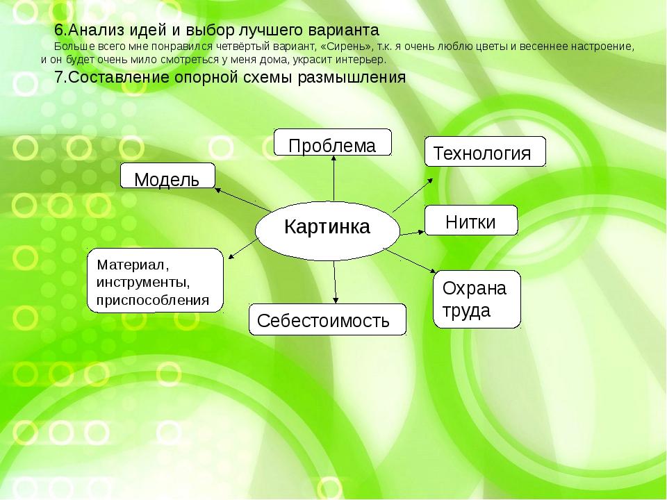 Картинка Проблема Модель Нитки Себестоимость Материал, инструменты, приспособ...