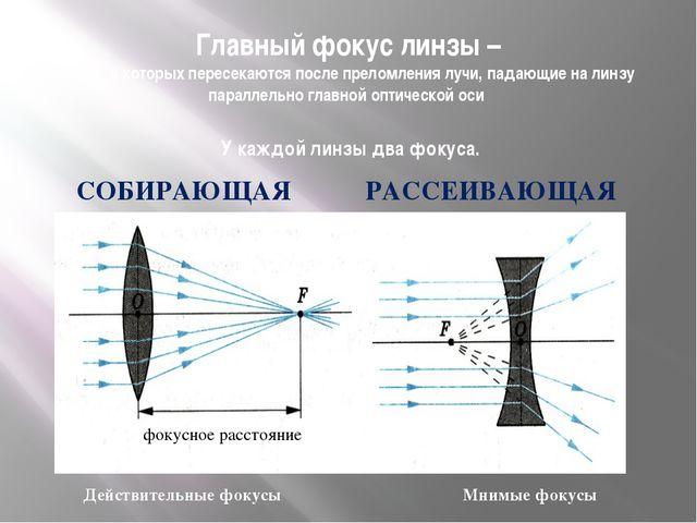 Главный фокус линзы – точка, в которых пересекаются после преломления лучи, п...