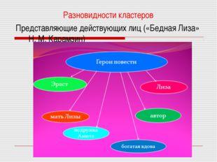 Разновидности кластеров Представляющие действующих лиц («Бедная Лиза» Н. М. К