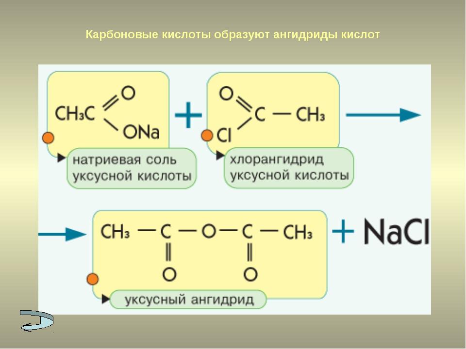 Карбоновые кислоты образуют ангидриды кислот