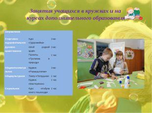 Занятия учащихся в кружках и на курсах дополнительного образования направлен