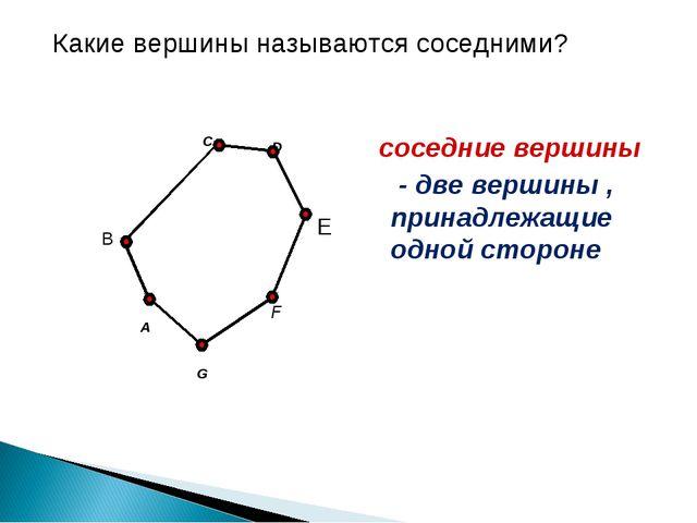 A C F G B соседние вершины D E - две вершины , принадлежащие одной стороне Ка...