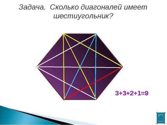 Задача. Сколько диагоналей имеет шестиугольник? 3+3+2+1=9
