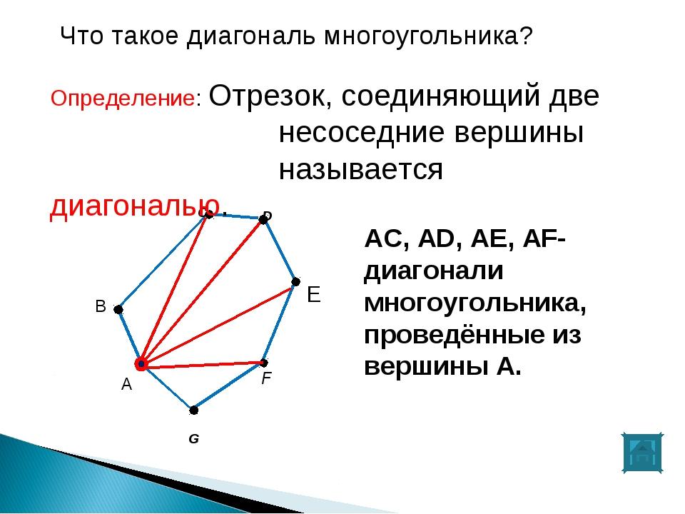 C F G B D E А AC, AD, AE, AF- диагонали многоугольника, проведённые из вершин...
