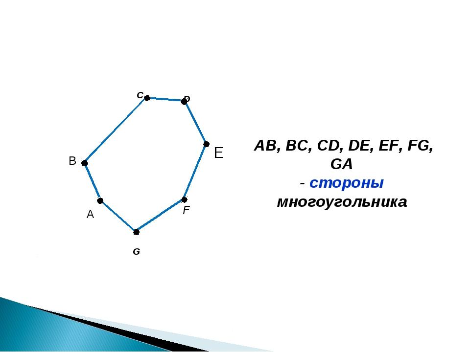 C F G B AB, BC, CD, DE, EF, FG, GA - стороны многоугольника D E А