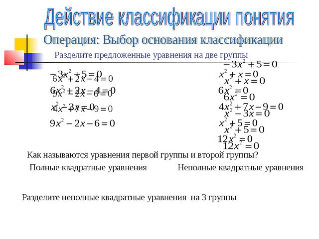 Разделите предложенные уравнения на две группы Полные квадратные уравнения Не...