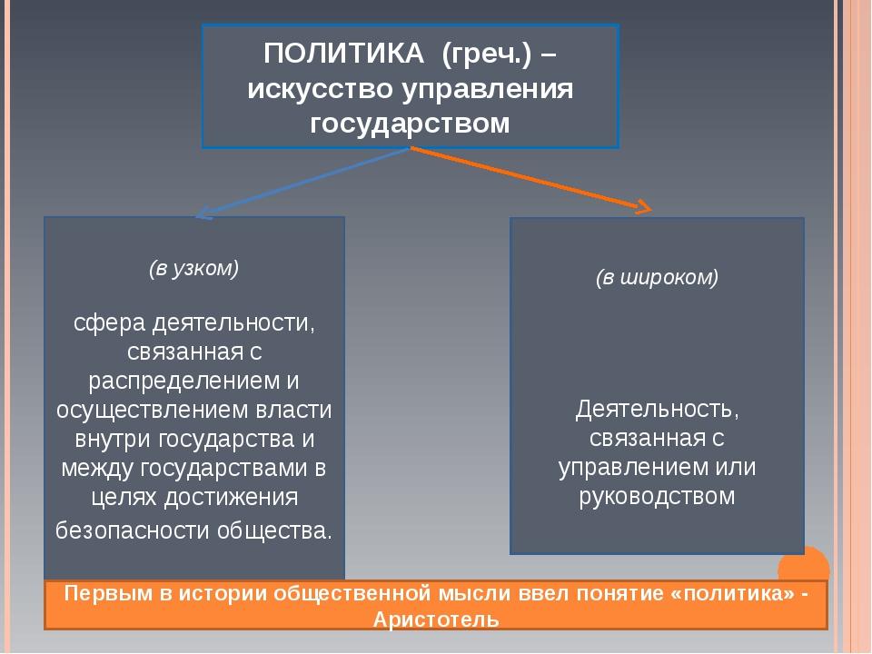 ПОЛИТИКА (греч.) – искусство управления государством (в узком) сфера деятельн...