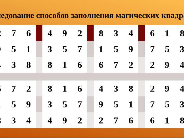 Магический квадрат 2 класс математика