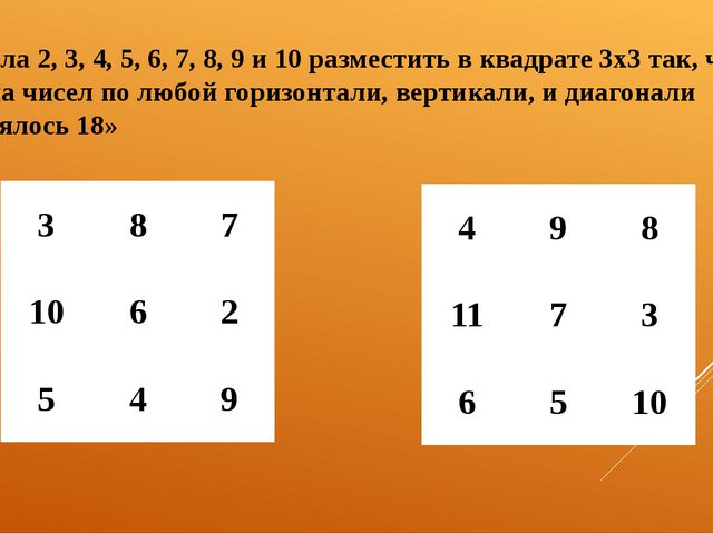 Исследовательские работы по математике 5 класс магические квадраты