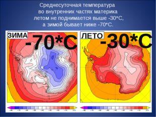 Среднесуточная температура во внутренних частях материка летом не поднимается