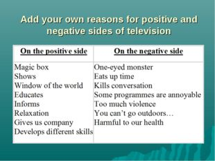 Add your own reasons for positive and negative sides of television