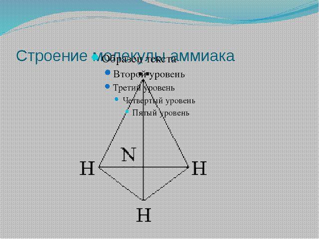 Строение молекулы аммиака