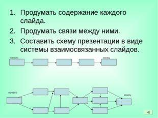 Продумать содержание каждого слайда. Продумать связи между ними. Составить сх