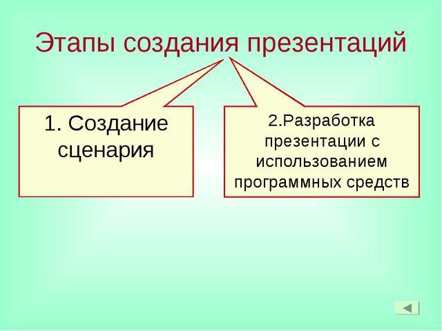 Этапы создания презентаций 1. Создание сценария 2.Разработка презентации с ис...
