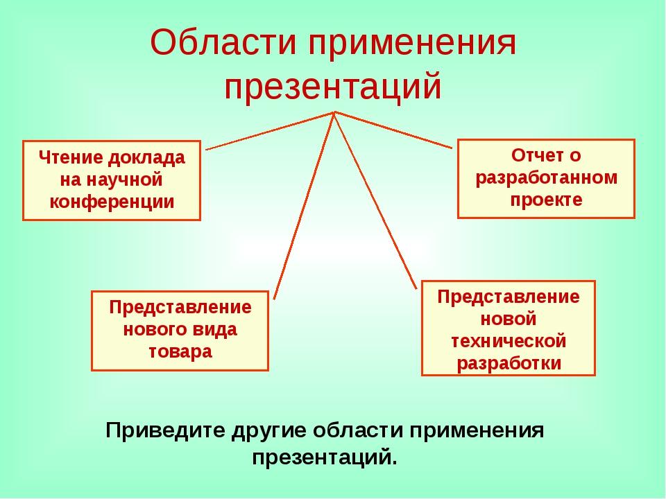 Области применения презентаций Чтение доклада на научной конференции Представ...