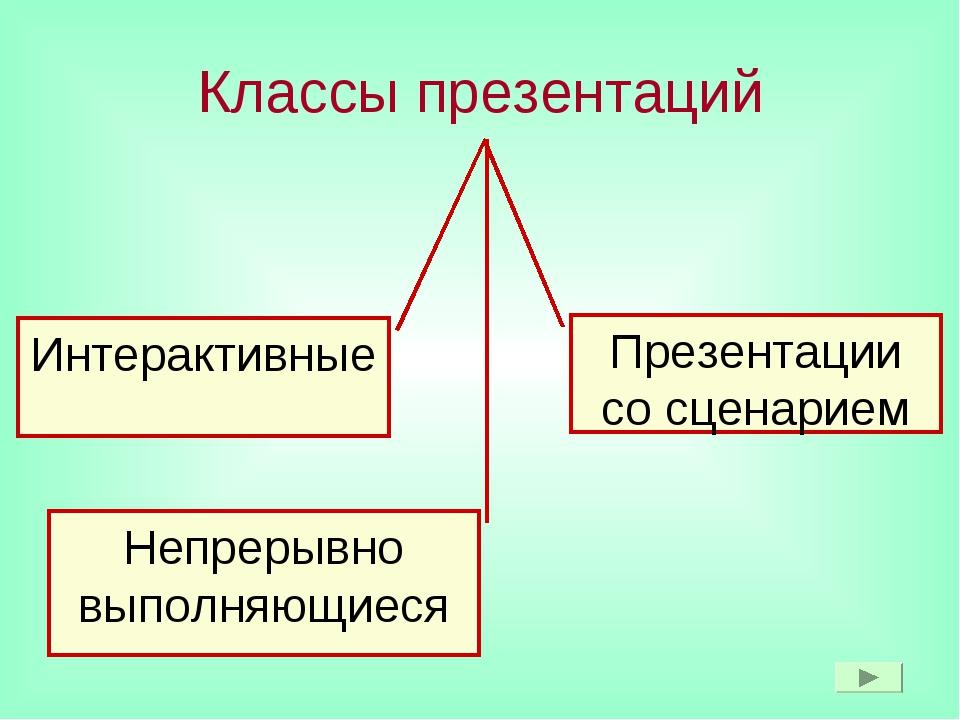 Классы презентаций Интерактивные Презентации со сценарием Непрерывно выполняю...