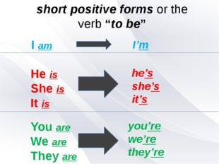 "I'm short positive forms or the verb ""to be"" he's she's it's you're we're th"