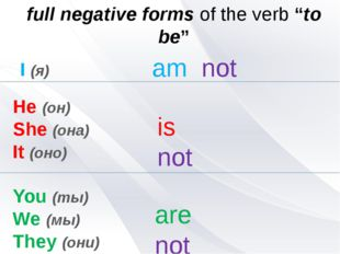 "I (я) full negative forms of the verb ""to be"" He (он) She (она) It (оно) You"