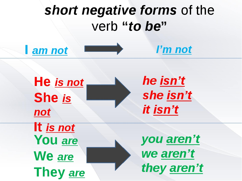 "I'm not short negative forms of the verb ""to be"" he isn't she isn't it isn't..."