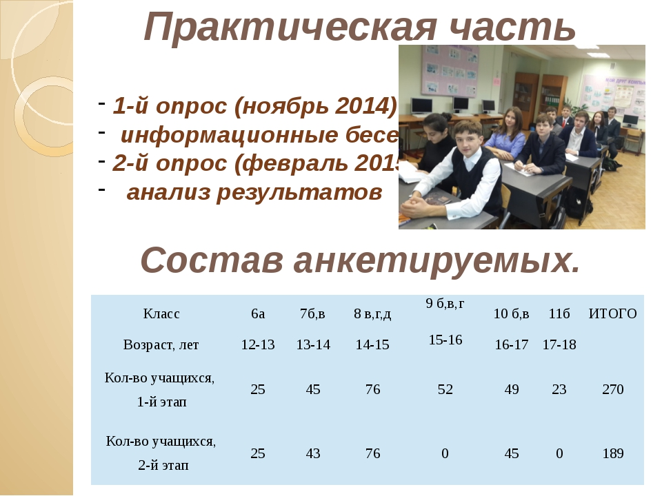 Практическая часть 1-й опрос (ноябрь 2014) информационные беседы 2-й опрос (ф...