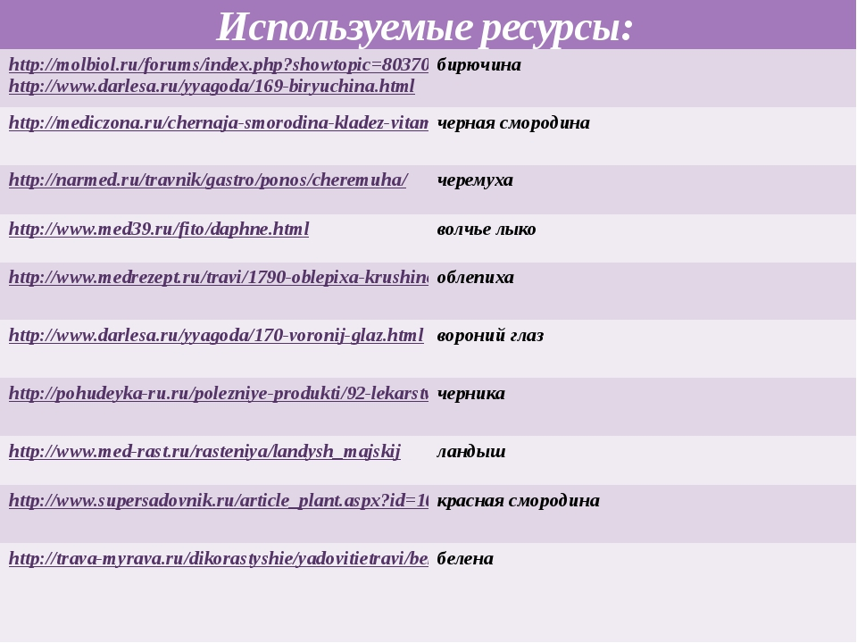Используемые ресурсы: http://molbiol.ru/forums/index.php?showtopic=80370 http...