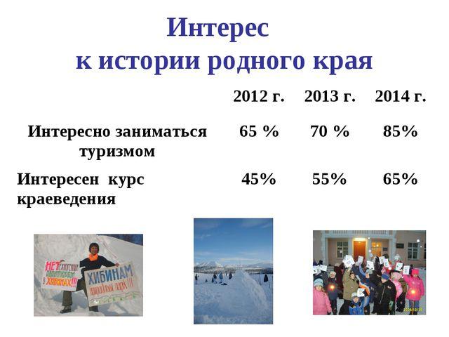 Интерес к истории родного края 2012 г.2013 г.2014 г. Интересно заниматься...