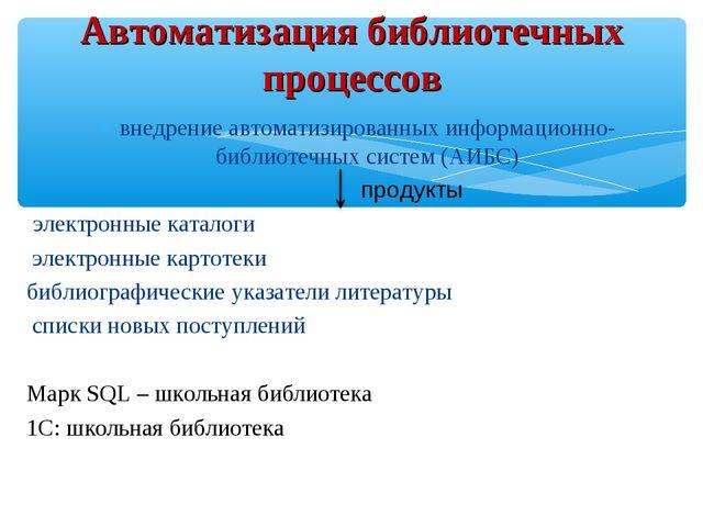 внедрение автоматизированных информационно-библиотечных систем (АИБС) продукт...