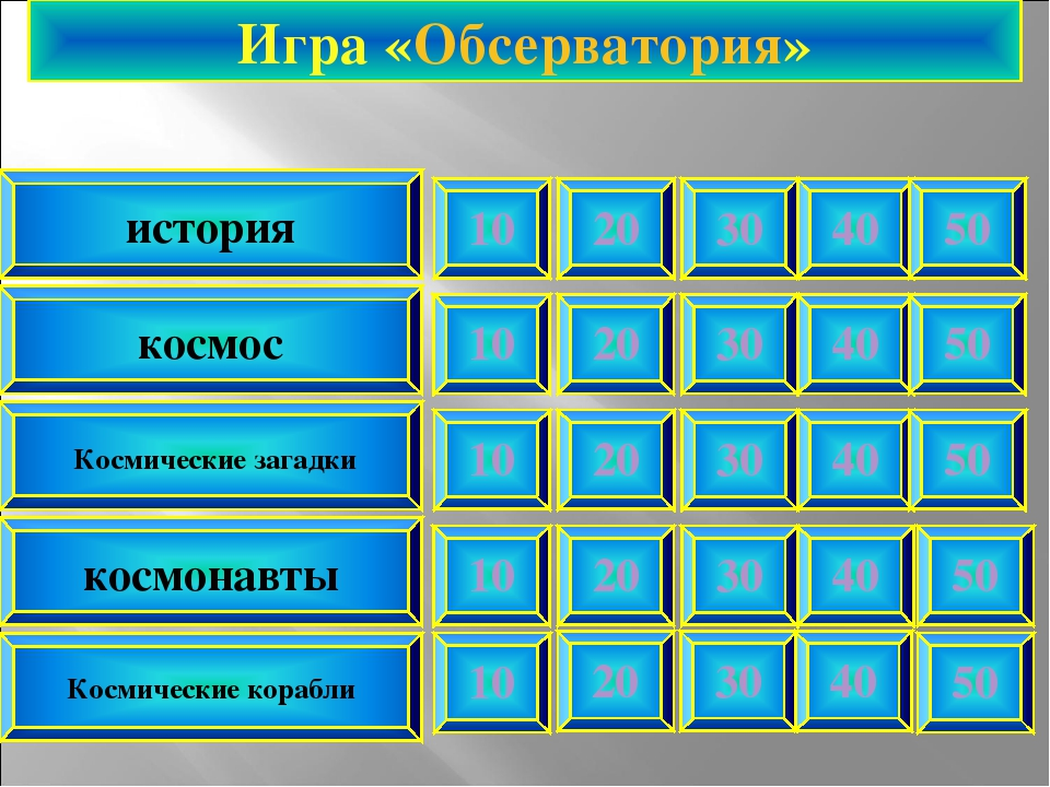 20 Космические загадки космос история космонавты Космические корабли 10 30 40...