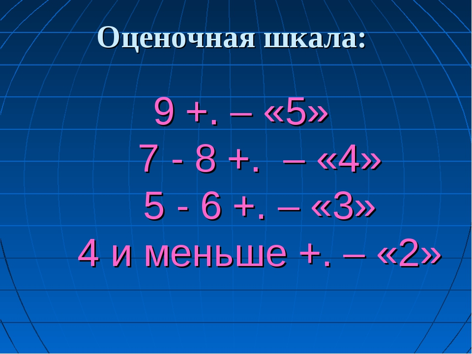 Оценочная шкала: 9 +. – «5» 7 - 8 +. – «4» 5 - 6 +. – «3» 4 и меньше +. –...