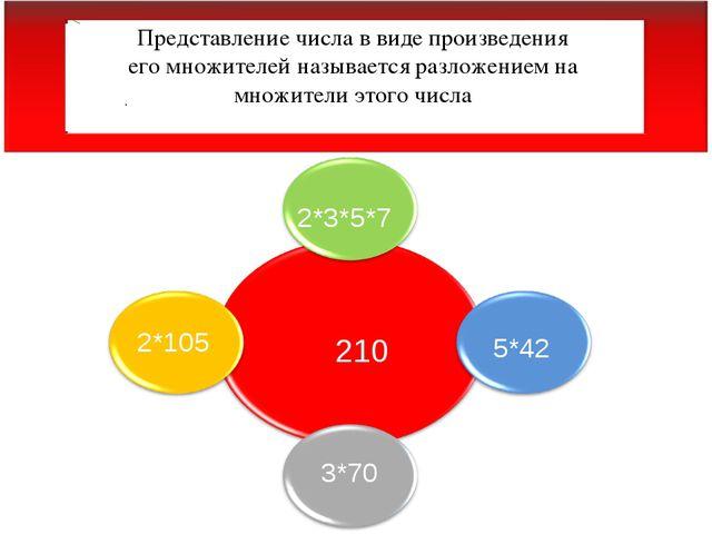 Представление числа в виде произведения его множителей называется разложением...