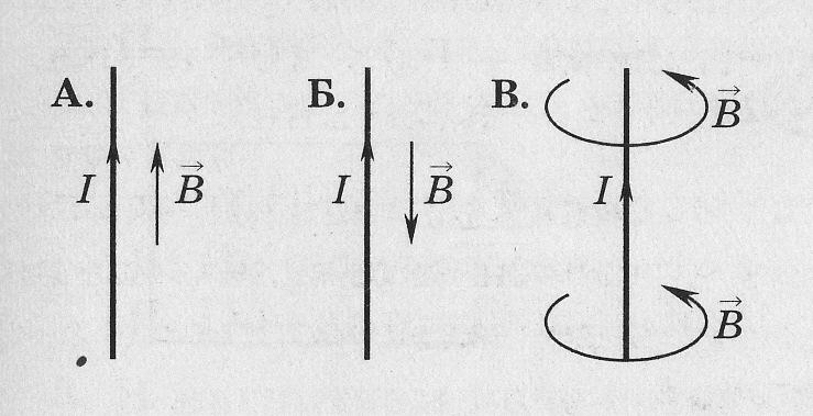 Контрольная работа по теме Магнитное поле Электромагнитная  hello html 73b9f9d2 jpg