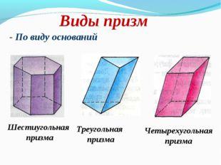 Виды призм - По виду оснований Шестиугольная призма Треугольная призма Четыре