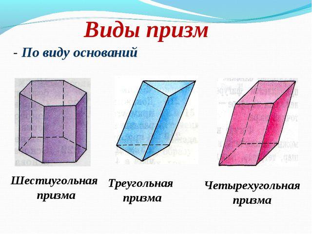 Виды призм - По виду оснований Шестиугольная призма Треугольная призма Четыре...