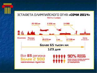 Факты Олимпийский огонь зажигают от солнечных лучей с помощью зеркала специал