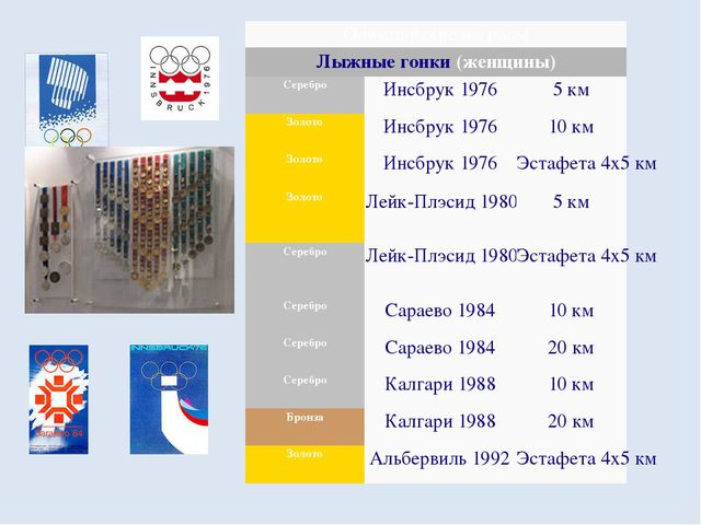 Участница пяти Олимпиад, восьми чемпионатов мира Раиса Сметанина установила...